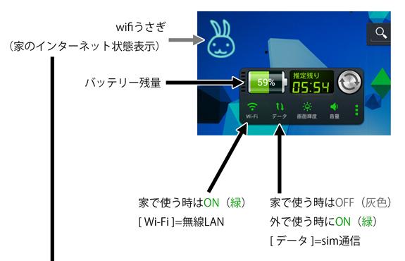 home-wifi-sim