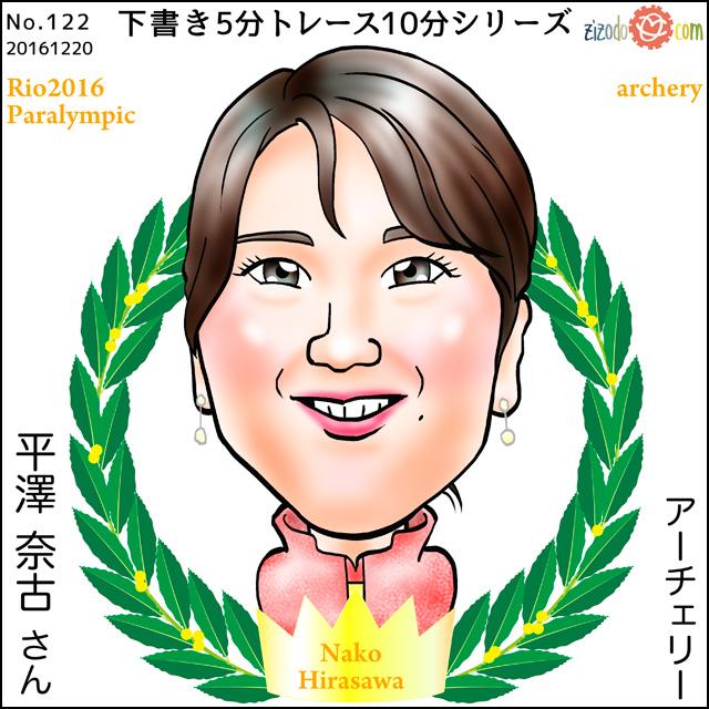 平澤 奈古選手似顔絵
