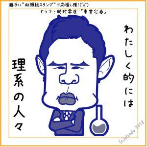 伊藤淳史さん似顔絵